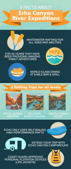 9 Facts about Echo Canyon River Expeditions!