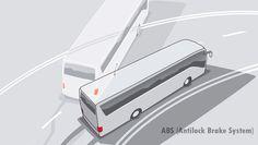 ABS - Anti Lock Brake System