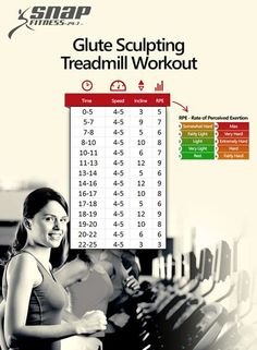 25 Minute Glute Sculpting Treadmill Workout - Snap Fitness