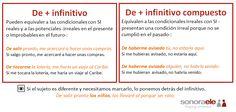 B2 - Oraciones condicionales con la estrucutura DE + INFINITIVO (COMPUESTO). Presentación gramatical y actividad interactiva en el recién estrenado blog de Sonora ELE.