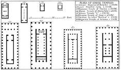 Varieties of the Greek Temple, Plans
