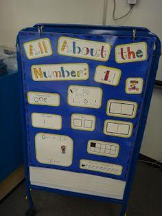 First Grade Garden: Guided Math