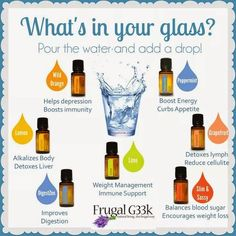 Whats in your glass? Make sure that you are getting the right amount of water and also add some oils for an added benefit. Find essential oils here: http://www.mydoterra.com/vogele/