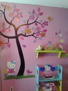 Hello kitty room victorias