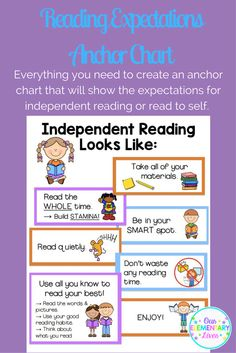 Reading Expectations Anchor Chart: Includes all the images needed to create this anchor chart.  Perfect to to teach and review independent reading expectations.  Keep it up all year long to go back and review.