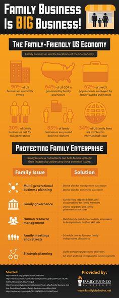 The family-friendly US Economy #infografia #infographic