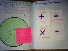 I Teach Math....: Algebra foldables