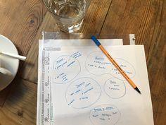 Balance y propósitos: 2017 un año para simplificar Organización Personal Reflexiones