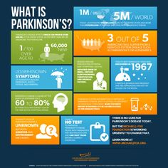 What is Parkinson's disease? Learn about Parkinson's and how The Michael J. Fox Foundation is speeding a cure.