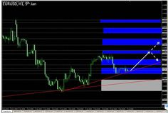 Forex trading work from home