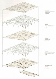 Model Sketch, Sketch Drawing, Tokyo, Mind The Gap, Toyo Ito, Architecture Drawings, Aperture, Architects, 3d