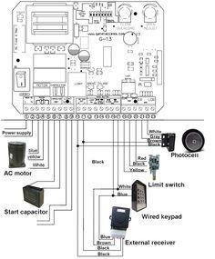 New Mk Emergency Key Switch Wiring Diagram #diagram #