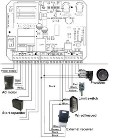 For Gate Opener Aleko Ac2400 Wiring Diagram | Images of ... Garage Door Limit Switch Wiring Diagram on