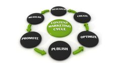 Industrial Content Marketing Webinar for Manufacturers, Distributors and B2B Companies