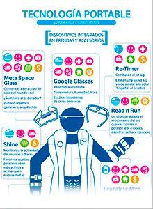 Toda la infomación sobre los dispositivos integrados en prendas y accesorios, el auge de la llamada tecnología portable o wearable.