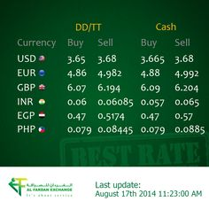 The rates are subject to change at any time. For more information please call: 600 522265  or visit for more currencies exchange rates: http://www.alfardanexchange.com/ #exchange #rates #uae #mydubai