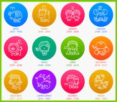 Actividades para Educación Infantil: Zodiaco infantil