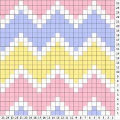 Ideas Baby Girl Crochet Blanket For 2019 C2c Crochet Blanket, Baby Girl Crochet Blanket, Baby Blanket Size, Crochet Blocks, Baby Girl Blankets, Crochet Baby, Tapete Floral, Tapestry Crochet Patterns, Knitting Charts