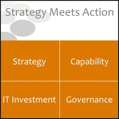 Strategy Meets Action. What future insurers might want to consider...