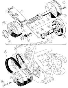 1997 Club Car Gas DS or Electric - Club Car parts & accessories Golf Cart Repair, Gas Golf Carts, Electric Golf Cart, Car Parts And Accessories, 3rd Wheel, Body Electric, Ds, Club, Engine