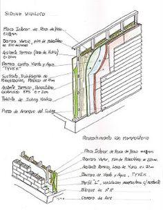 CONSTRUCCIONES: marzo 2011 Steel Framing, Architecture Board, Steel House, Construction, Steel Structure, Civil Engineering, Model Homes, How To Plan, Frame