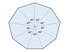 Types of Polygons - Technical Graphics Regular Polygon, Basic Geometry, Civilization, Wood Projects, Woodworking Projects, Stencils, Civil Engineering, Type, Villas
