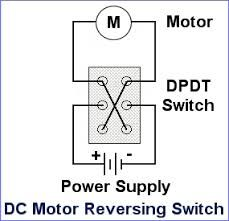 how to wire a dpdt rocker switch for reversing polarity rh pinterest com 3 phase forward reverse switch wiring diagram single phase forward reverse switch wiring diagram