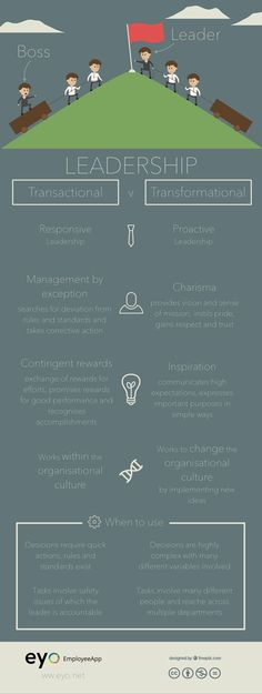 Digital Internal Communication – a Great Way to Enable Transformational Leadership to all Employees