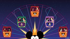 Disney Doodle: Mickey's Fun Wheel at Disney California Adventure Park