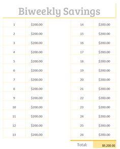 Simple Money Saving Tips + Three Savings Printables! – Money saving tips – Hybrid Elektronik Bi-Weekly Savings Plans. It's time to save some cash. Savings Challenge, Money Saving Challenge, Money Saving Tips, Saving Ideas, Managing Money, Money Tips, Money Hacks, Weekly Savings Plan, 52 Week Savings