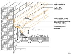 Single ply vs. built-up roof: Built-up roofing refers to ...