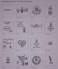 porcelán jelek - Google-keresés Pottery, Antiques, How To Make, Google, Vintage, Ceramics, Antiquities, Pottery Marks, Antique