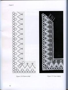 geometrical bucvks point lace – lini diaz – Webová alba Picasa