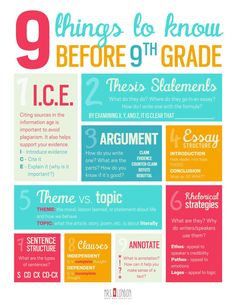 POSTER FREEBIE: 9 Things to Know Before 9th Grade ••• on the blog! Perfect for…