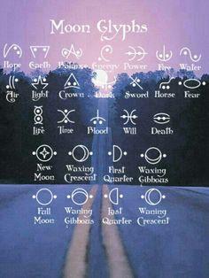 Moon Symbols