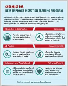 Checklist for New Employee Induction Training Program