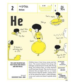 Wonderful Life with the Elements: The Periodic Table Personified by @yorifujibunpei  Helio