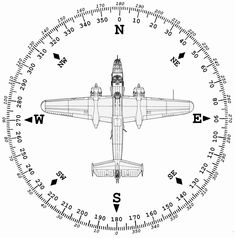 Printable Compass Rose for all you Full Real Navigators | Forums