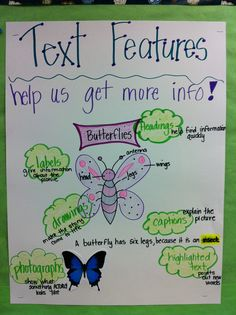 Non fiction Text Features Anchor Chart Reading Strategies, Reading Skills, Teaching Reading, Teaching Ideas, Reading Resources, Reading Activities, Guided Reading, Learning, Text Feature Anchor Chart