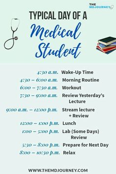 Free Med School Study Guide - TheMDJourney What is the typical schedule of a pre-clinical student? Let's take a look on my schedule when I was a medical student. Med Student, Student Life, Nursing School Notes, Medical School, Nursing Student Quotes, Medical Quotes, Medical Logo, Study Motivation Quotes, Exam Motivation