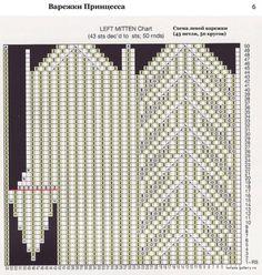 Вязание спицами на Узелокру бесплатные схемы и модели