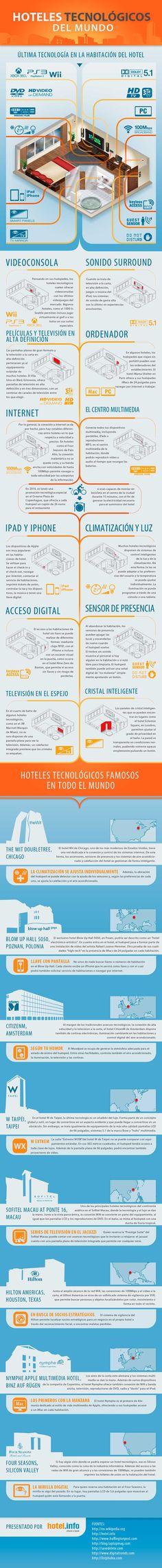 Los hoteles más tecnológicos del Mundo #infografia #infographic #tourism