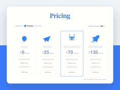Playing around with Price plan design with micro interactions. This interaction psychologically brings the attention to the specific pricing plan we desire to market. This will make the conversion ...