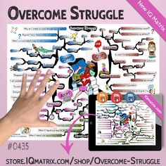 The Overcome Struggle IQ Matrix explores what to do when life seems to be getting the better of you. You know those times when all you want to do is quit. When one too many setbacks and problems leave you feeling depressed and discouraged, that's when this mind map will be of most value. The mind map specifically breaks down what to stop doing and what to start doing to help you get back on track and actively pursuing your goals.   #struggle #adversity #mindmap #iqmatrix Feeling Depressed, What It Takes, Back On Track, How Are You Feeling, Mindfulness, Goals, Map, Times, This Or That Questions