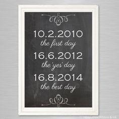 Important dates -printtitaulu omilla päivämäärilläsi, itse tulostettava
