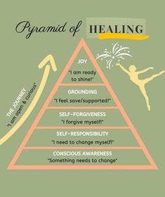 Mental And Emotional Health, Emotional Healing, Motivacional Quotes, Bon Point, Self Care Activities, Coping Skills, Self Development, Self Improvement, Self Help