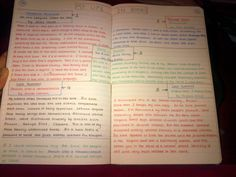 Interesting idea for journaling about favorite books from childhood to adulthood...