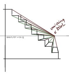Crispity Crunchity Drawing Nuttery - Crispy's Perspective Tips: The basics of Drawing Stairs