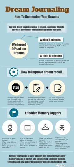 How to remember your REM state dreams and discover their meaning. Lucid Dreaming Dangers, Lucid Dreaming Tips, Lucid Dreaming Techniques, Dreaming Of You, Sleep Journal, Facts About Dreams, Understanding Dreams, Dream Symbols, Dream Meanings