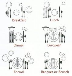 Proper Ways To Set A Table.great Since My Girls And I Are OBSESSED With Formal  Dinner Parties :)